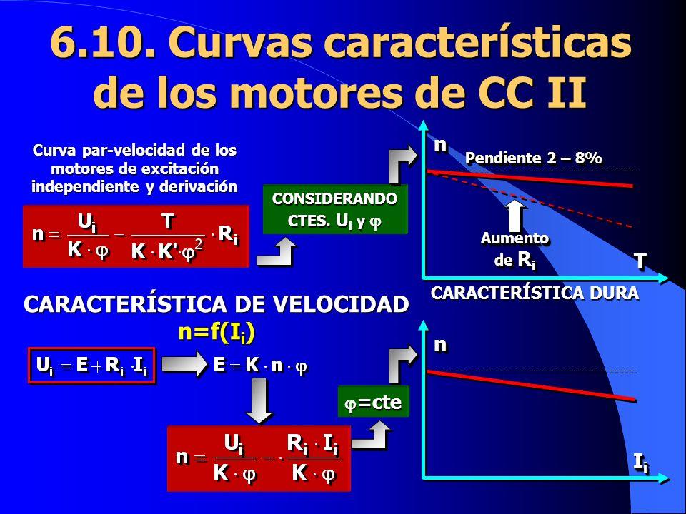 6.10. Curvas características de los motores de CC II Curva par-velocidad de los motores de excitación independiente y derivación nn IiIiIiIi IiIiIiIi