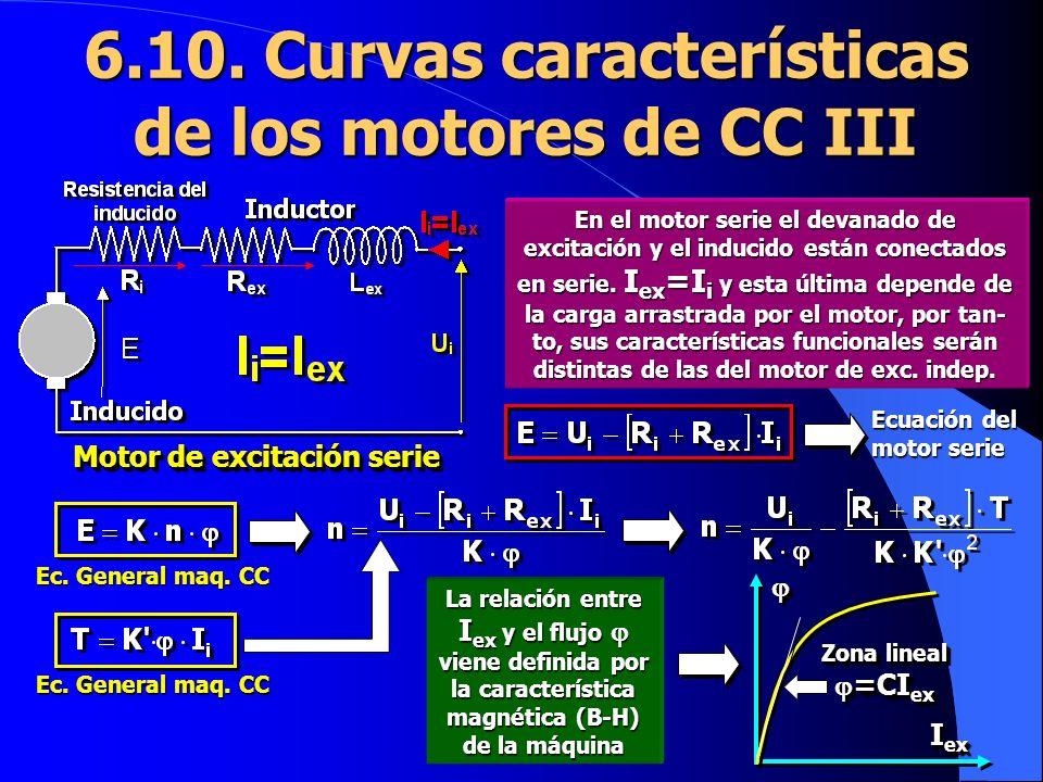 6.10. Curvas características de los motores de CC III Ecuación del motor serie Ec. General maq. CC La relación entre I ex y el flujo viene definida po