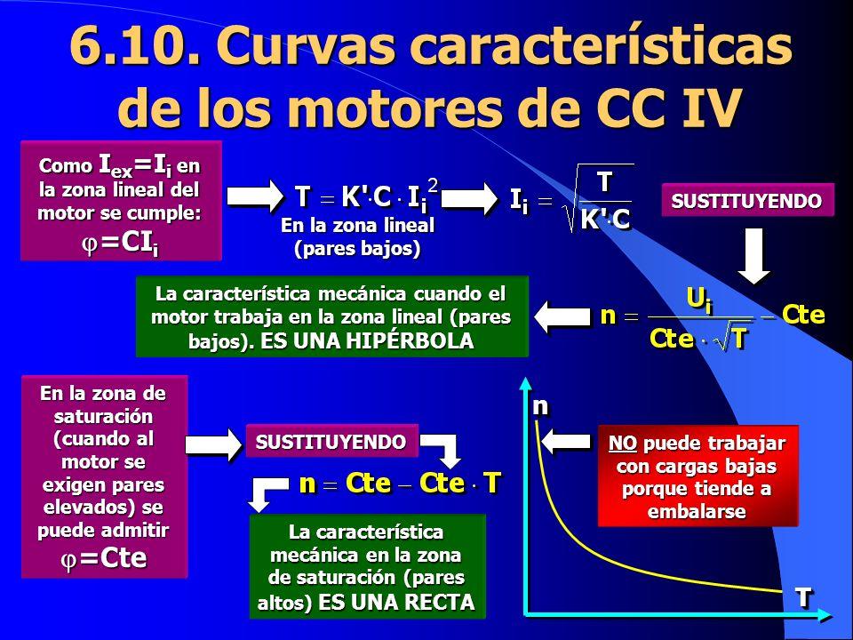 6.10. Curvas características de los motores de CC IV Como I ex =I i en la zona lineal del motor se cumple: =CI i =CI i En la zona lineal (pares bajos)