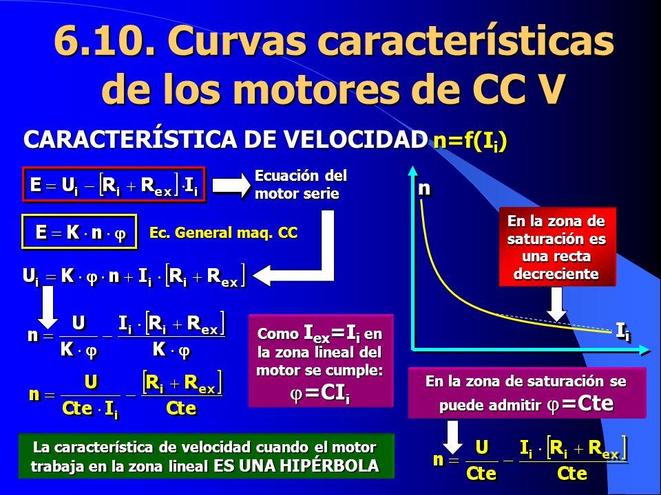6.10. Curvas características de los motores de CC V CARACTERÍSTICA DE VELOCIDAD n=f(I i ) Ecuación del motor serie Ec. General maq. CC Como I ex =I i