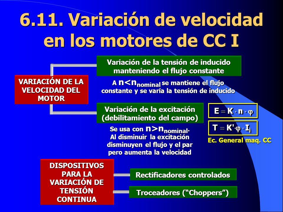6.11. Variación de velocidad en los motores de CC I DISPOSITIVOS PARA LA VARIACIÓN DE TENSIÓN CONTINUA Ec. General maq. CC Se usa con n>n nominal. Al