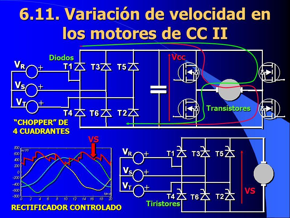 6.11. Variación de velocidad en los motores de CC II CHOPPER DE 4 CUADRANTES Diodos Transistores Tiristores VS RECTIFICADOR CONTROLADO VSVcc