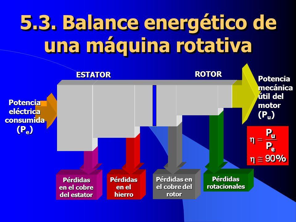 5.3. Balance energético de una máquina rotativa Pérdidas rotacionales Pérdidas en el cobre del rotor Pérdidas en el hierro Pérdidas en el cobre del es