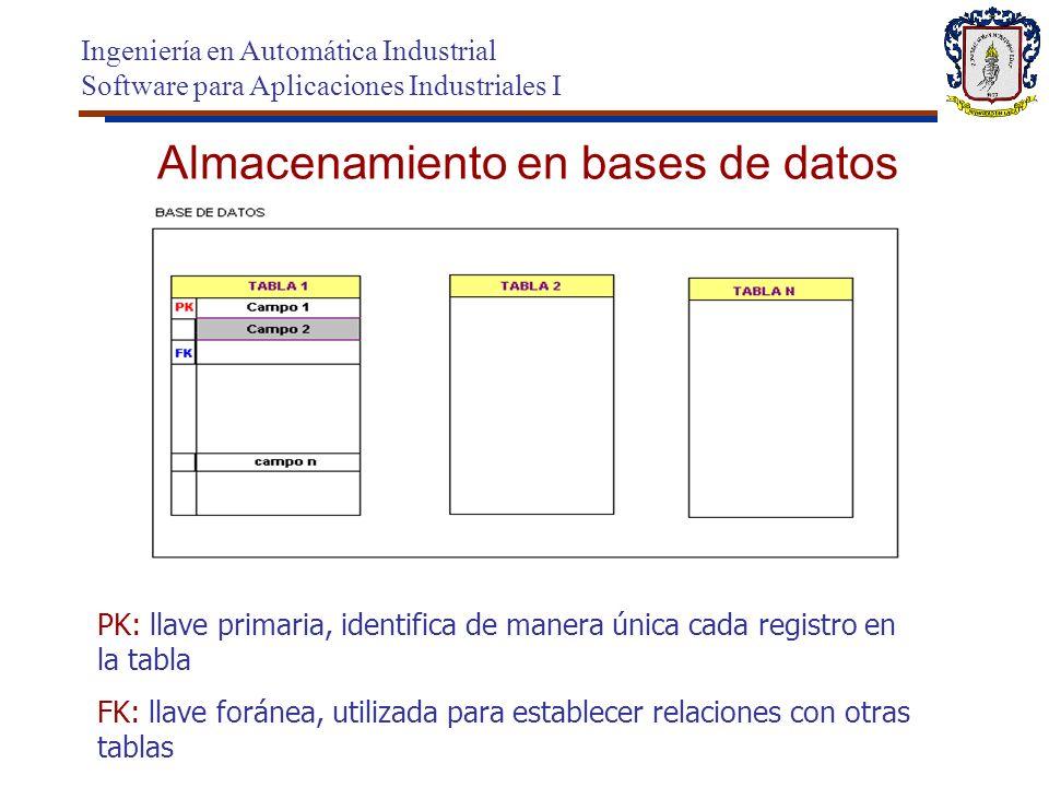 Almacenamiento en bases de datos Ingeniería en Automática Industrial Software para Aplicaciones Industriales I PK: llave primaria, identifica de manera única cada registro en la tabla FK: llave foránea, utilizada para establecer relaciones con otras tablas
