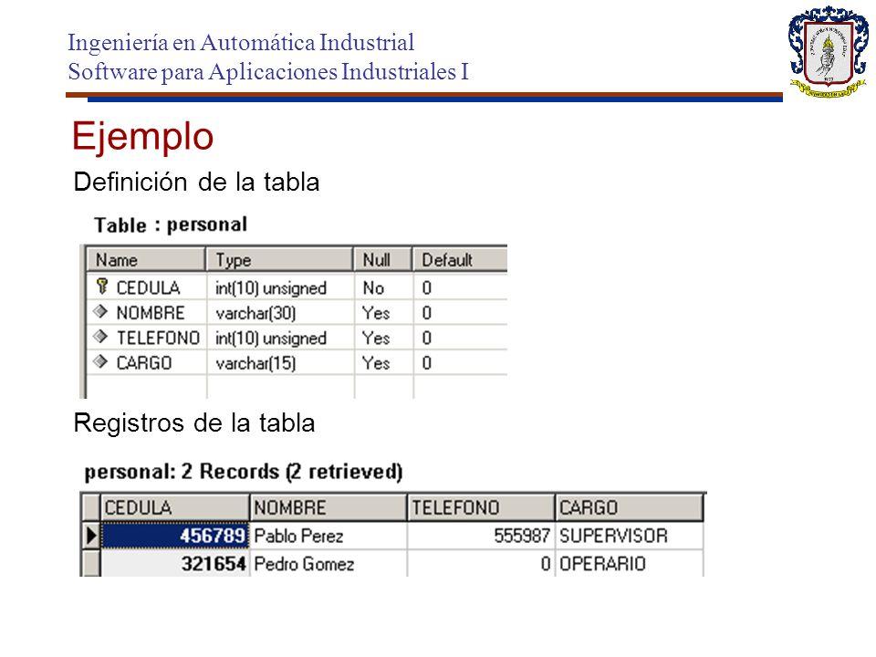 Ejemplo Definición de la tabla Registros de la tabla Ingeniería en Automática Industrial Software para Aplicaciones Industriales I