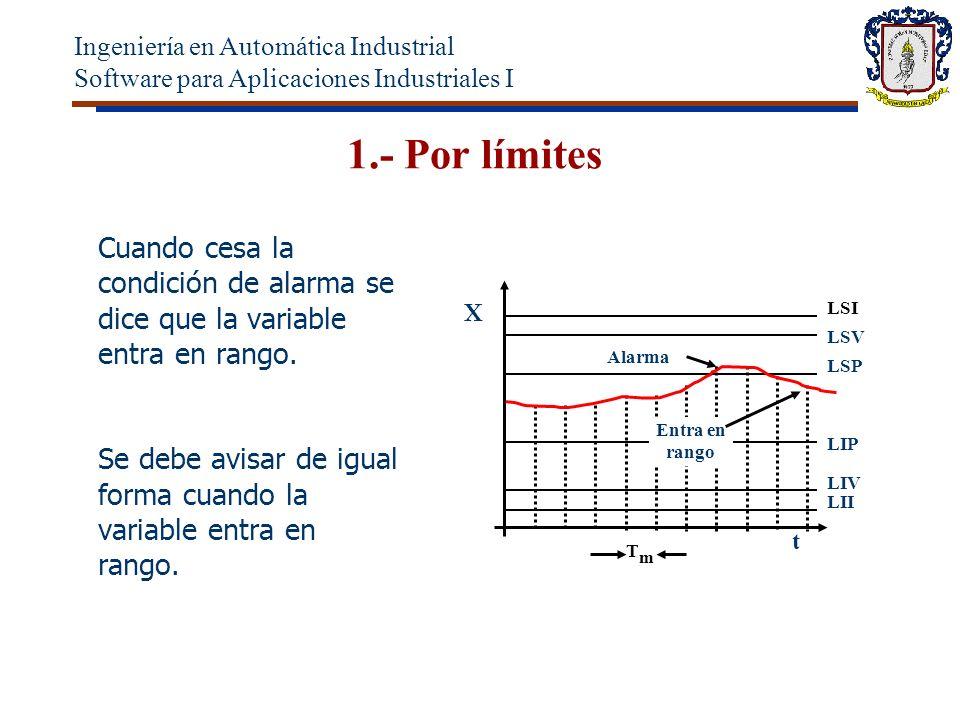 1.- Por límites Cuando cesa la condición de alarma se dice que la variable entra en rango.