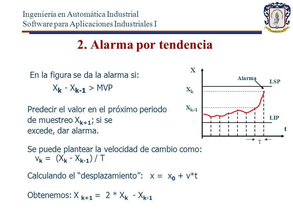 2. Alarma por tendencia Predecir el valor en el próximo periodo de muestreo X k+1 ; si se excede, dar alarma. Se puede plantear la velocidad de cambio