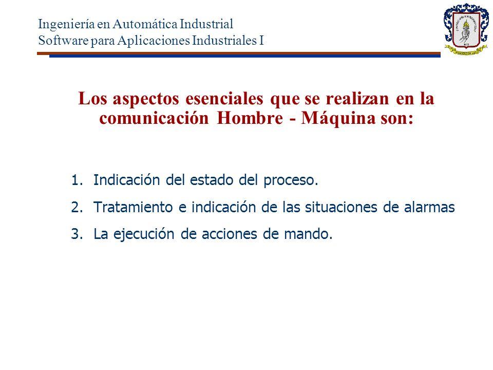 Los aspectos esenciales que se realizan en la comunicación Hombre - Máquina son: 1.Indicación del estado del proceso.