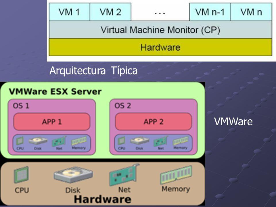 Microsoft Virtual PC 2004 Sinopsis del producto Microsoft® Virtual PC 2004 puede ejecutar varios sistemas operativos de manera simultánea en el mismo equipo.