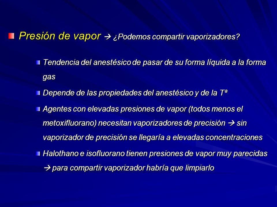 Presión de vapor ¿Podemos compartir vaporizadores.