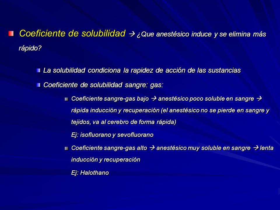 Coeficiente de solubilidad ¿Que anestésico induce y se elimina más rápido.