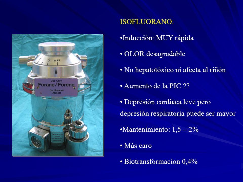 ISOFLUORANO: Inducción: MUY rápida OLOR desagradable No hepatotóxico ni afecta al riñón Aumento de la PIC ?.
