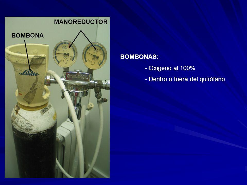 BOMBONA MANOREDUCTOR BOMBONAS: - Oxigeno al 100% - Dentro o fuera del quirófano