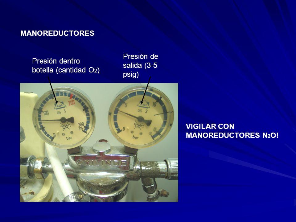 MANOREDUCTORES Presión dentro botella (cantidad O 2 ) Presión de salida (3-5 psig) VIGILAR CON MANOREDUCTORES N 2 O!