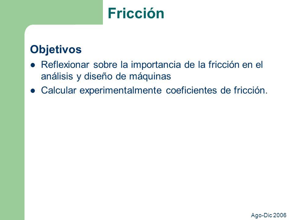 Ago-Dic 2006 Fricción Objetivos Reflexionar sobre la importancia de la fricción en el análisis y diseño de máquinas Calcular experimentalmente coeficientes de fricción.