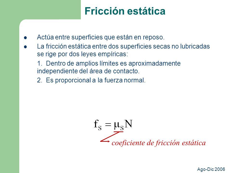 Ago-Dic 2006 Fricción estática Actúa entre superficies que están en reposo. La fricción estática entre dos superficies secas no lubricadas se rige por