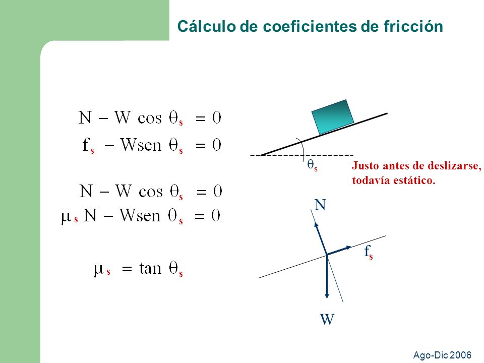 Ago-Dic 2006 Cálculo de coeficientes de fricción s N W fsfs Justo antes de deslizarse, todavía estático. s ss ss ss s
