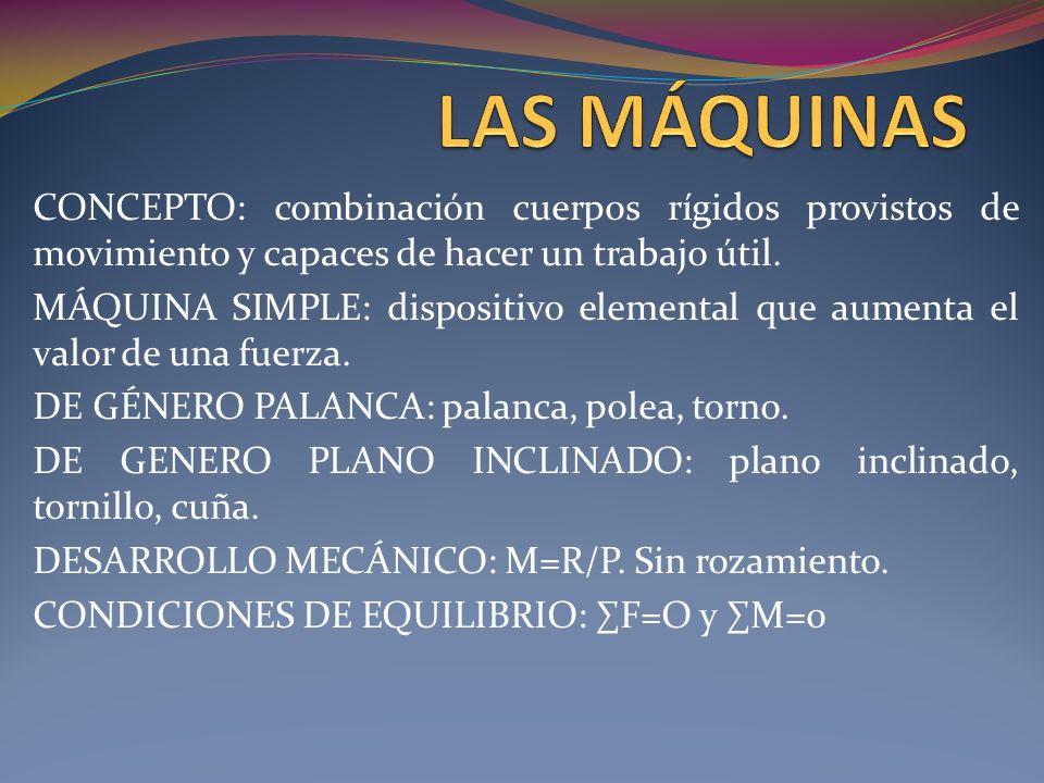 MECANISMO: dispositivo material que proporciona los movimientos precisos de las piezas de una MÁQUINA ¿Es el reloj de pulsera una máquina.