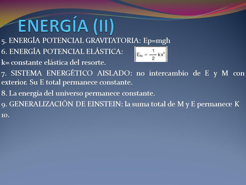 5.ENERGÍA POTENCIAL GRAVITATORIA: Ep=mgh 6.