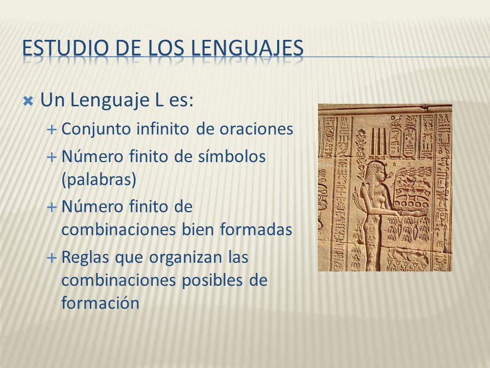 Un Lenguaje L es: Conjunto infinito de oraciones Número finito de símbolos (palabras) Número finito de combinaciones bien formadas Reglas que organiza