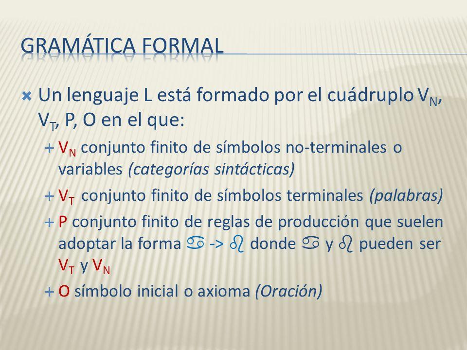 Un lenguaje L está formado por el cuádruplo V N, V T, P, O en el que: V N conjunto finito de símbolos no-terminales o variables (categorías sintáctica