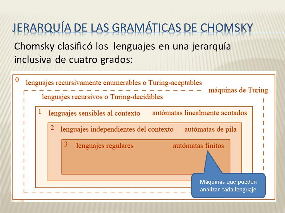 Chomsky clasificó los lenguajes en una jerarquía inclusiva de cuatro grados: Máquinas que pueden analizar cada lenguaje
