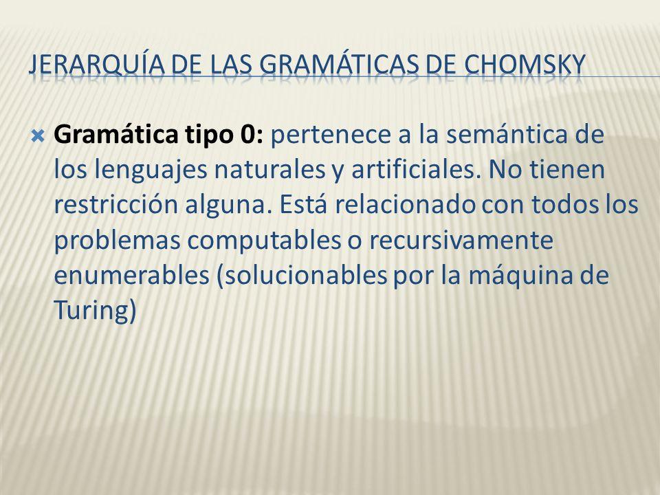 Gramática tipo 0: pertenece a la semántica de los lenguajes naturales y artificiales. No tienen restricción alguna. Está relacionado con todos los pro