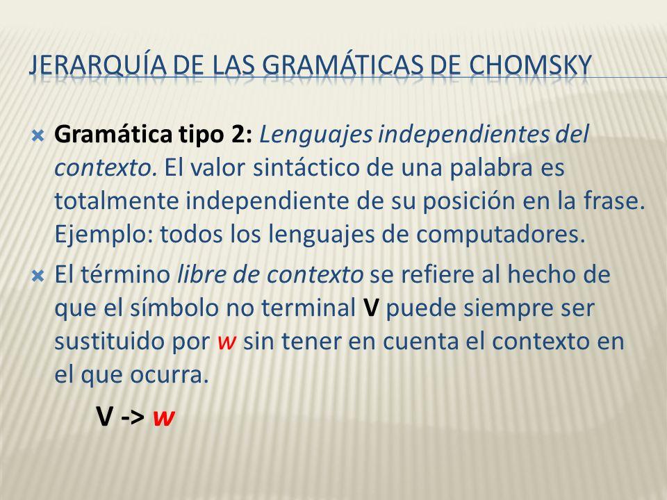 Gramática tipo 2: Lenguajes independientes del contexto. El valor sintáctico de una palabra es totalmente independiente de su posición en la frase. Ej
