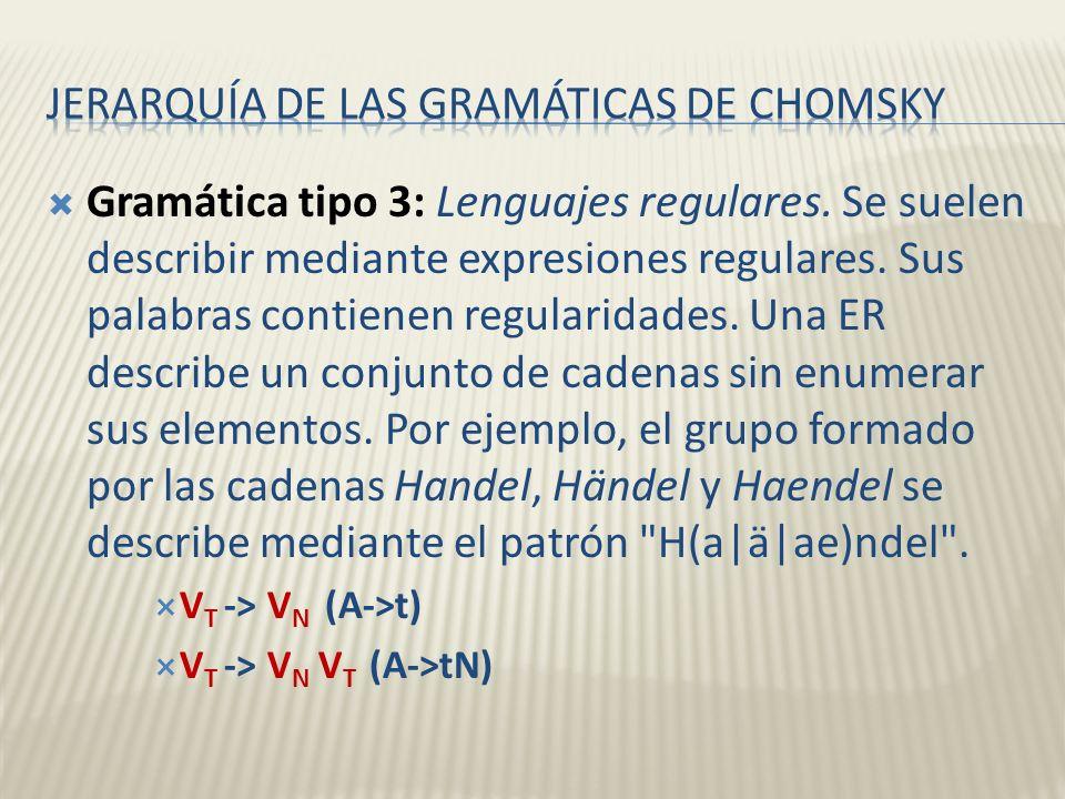 Gramática tipo 3: Lenguajes regulares. Se suelen describir mediante expresiones regulares. Sus palabras contienen regularidades. Una ER describe un co