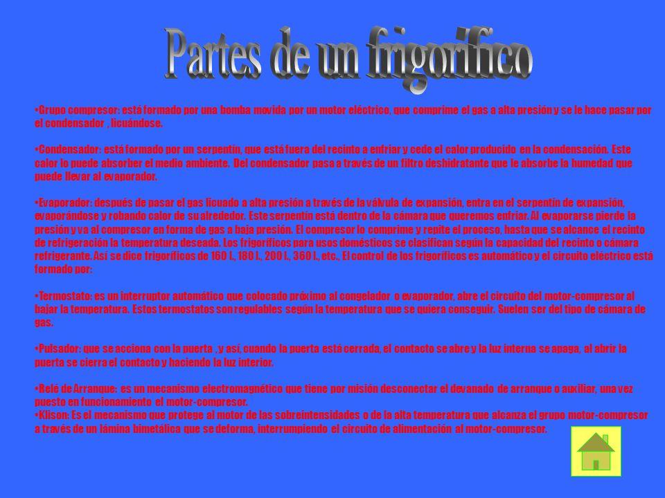 http://www.expoindustria.net/frigorifico.htm http://cipres.cec.uchile.cl/~pescuder/maquina.htm http://www.educar.org/inventos/heladera.htm Si quiere más información visite estas páginas: