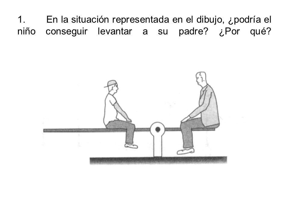 1.En la situación representada en el dibujo, ¿podría el niño conseguir levantar a su padre? ¿Por qué?