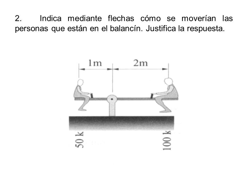 2.Indica mediante flechas cómo se moverían las personas que están en el balancín. Justifica la respuesta.