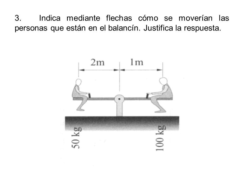 3.Indica mediante flechas cómo se moverían las personas que están en el balancín. Justifica la respuesta.