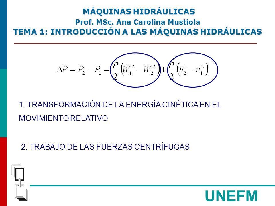 UNEFM 1.TRANSFORMACIÓN DE LA ENERGÍA CINÉTICA EN EL MOVIMIENTO RELATIVO 2.