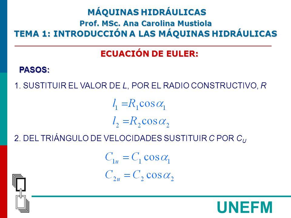 UNEFM ECUACIÓN DE EULER: PASOS: 1.SUSTITUIR EL VALOR DE L, POR EL RADIO CONSTRUCTIVO, R 2.