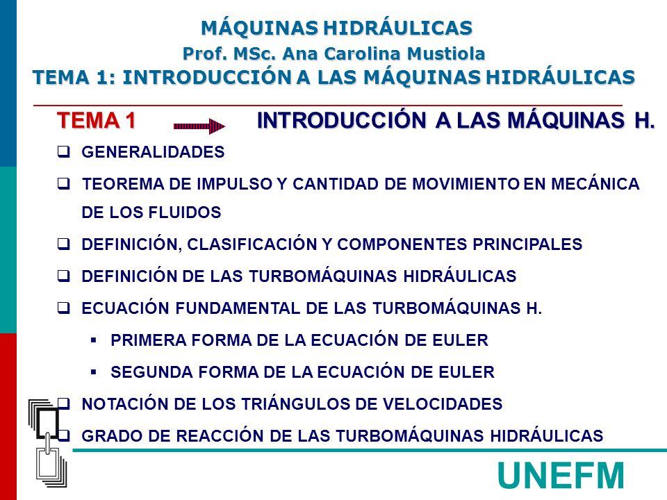 UNEFM TRIÁNGULOS DE VELOCIDADES VELOCIDADES CARACTERÍSTICAS EN UN IMPULSOR VELOCIDAD RELATIVA, W: ES LA VELOCIDAD DE UNA PARTÍCULA EN RELACIÓN A UN OBSERVADOR EN EL IMPULSORWΩ MÁQUINAS HIDRÁULICAS MÁQUINAS HIDRÁULICAS Prof.