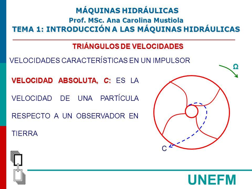 UNEFM TRIÁNGULOS DE VELOCIDADES VELOCIDADES CARACTERÍSTICAS EN UN IMPULSOR VELOCIDAD ABSOLUTA, C: VELOCIDAD ABSOLUTA, C: ES LA VELOCIDAD DE UNA PARTÍCULA RESPECTO A UN OBSERVADOR EN TIERRA C Ω MÁQUINAS HIDRÁULICAS MÁQUINAS HIDRÁULICAS Prof.