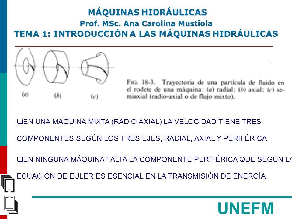 UNEFM ECUACIÓN DE EULER PRIMERA FORMA: EXPRESIÓN ENERGÉTICA + MÁQUINAS MOTORAS - MÁQUINAS GENERADORAS UNIDADES S.I.: m 2 /s 2 EXPRESIÓN EN ALTURA UNIDADES S.I.: m MÁQUINAS HIDRÁULICAS MÁQUINAS HIDRÁULICAS Prof.