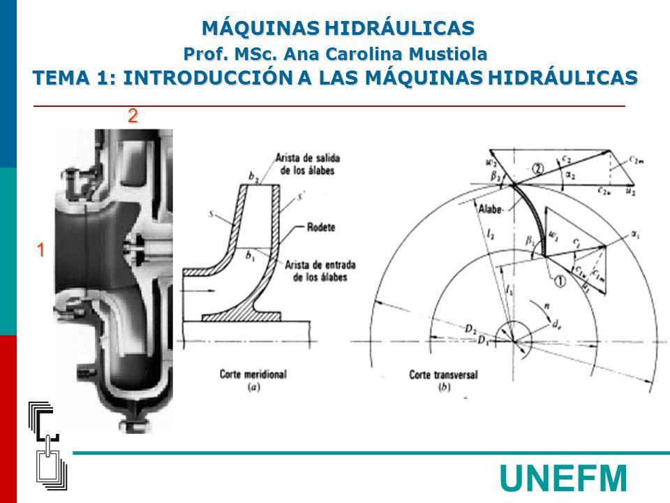 UNEFM GRADO DE REACCIÓN EL GRADO DE REACCIÓN EN UNA TURBO MÁQUINA SE REFIERE AL MODO COMO TRABAJA EL RODETE Hp: ALTURA DE PRESIÓN DEL RODETE Hu: ALTURA TOTAL DEL RODETE (ALTURA DE EULER), SIENDO Hu SIEMPRE POSITIVO MÁQUINAS HIDRÁULICAS MÁQUINAS HIDRÁULICAS Prof.