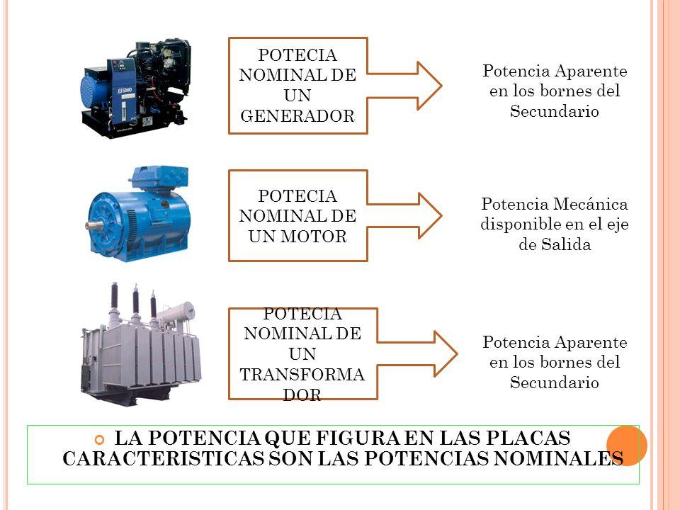 LA POTENCIA QUE FIGURA EN LAS PLACAS CARACTERISTICAS SON LAS POTENCIAS NOMINALES POTECIA NOMINAL DE UN GENERADOR POTECIA NOMINAL DE UN MOTOR POTECIA NOMINAL DE UN TRANSFORMA DOR Potencia Aparente en los bornes del Secundario Potencia Mecánica disponible en el eje de Salida