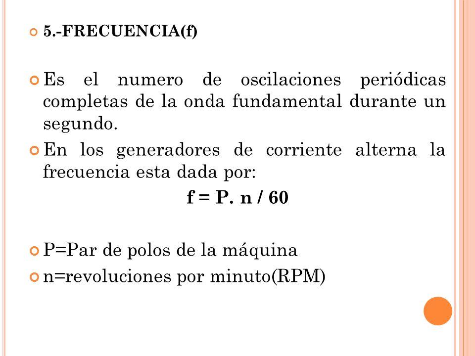 5.-FRECUENCIA(f) Es el numero de oscilaciones periódicas completas de la onda fundamental durante un segundo. En los generadores de corriente alterna