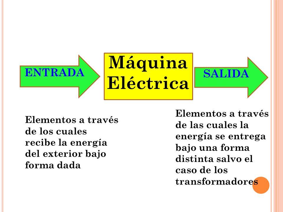 Elementos a través de los cuales recibe la energía del exterior bajo forma dada Máquina Eléctrica ENTRADA Elementos a través de las cuales la energía se entrega bajo una forma distinta salvo el caso de los transformadores SALIDA