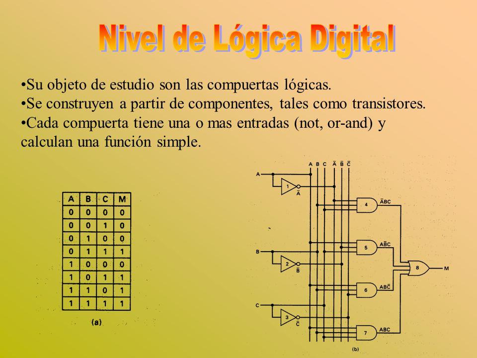 Su objeto de estudio son las compuertas lógicas. Se construyen a partir de componentes, tales como transistores. Cada compuerta tiene una o mas entrad