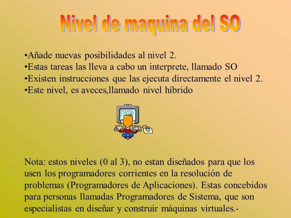 Añade nuevas posibilidades al nivel 2. Estas tareas las lleva a cabo un interprete, llamado SO Existen instrucciones que las ejecuta directamente el n