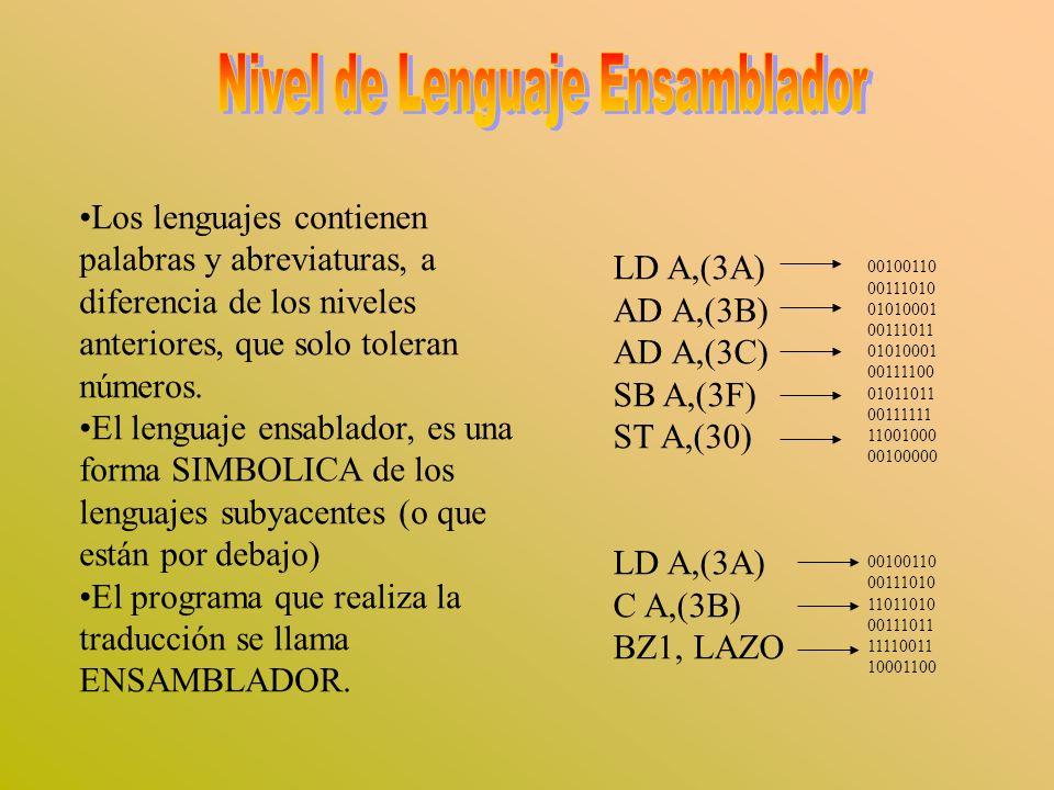 Los lenguajes contienen palabras y abreviaturas, a diferencia de los niveles anteriores, que solo toleran números. El lenguaje ensablador, es una form