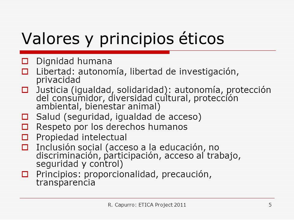 R. Capurro: ETICA Project 20115 Valores y principios éticos Dignidad humana Libertad: autonomía, libertad de investigación, privacidad Justicia (igual