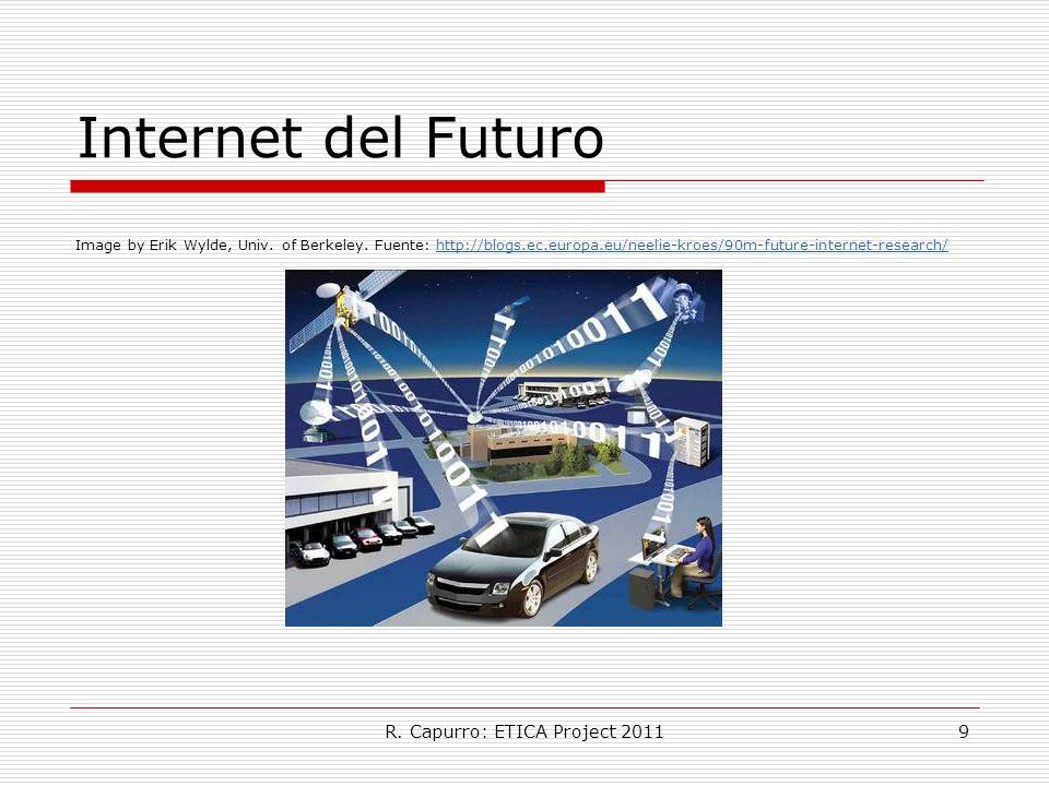 R. Capurro: ETICA Project 20119 Internet del Futuro Image by Erik Wylde, Univ. of Berkeley. Fuente: http://blogs.ec.europa.eu/neelie-kroes/90m-future-