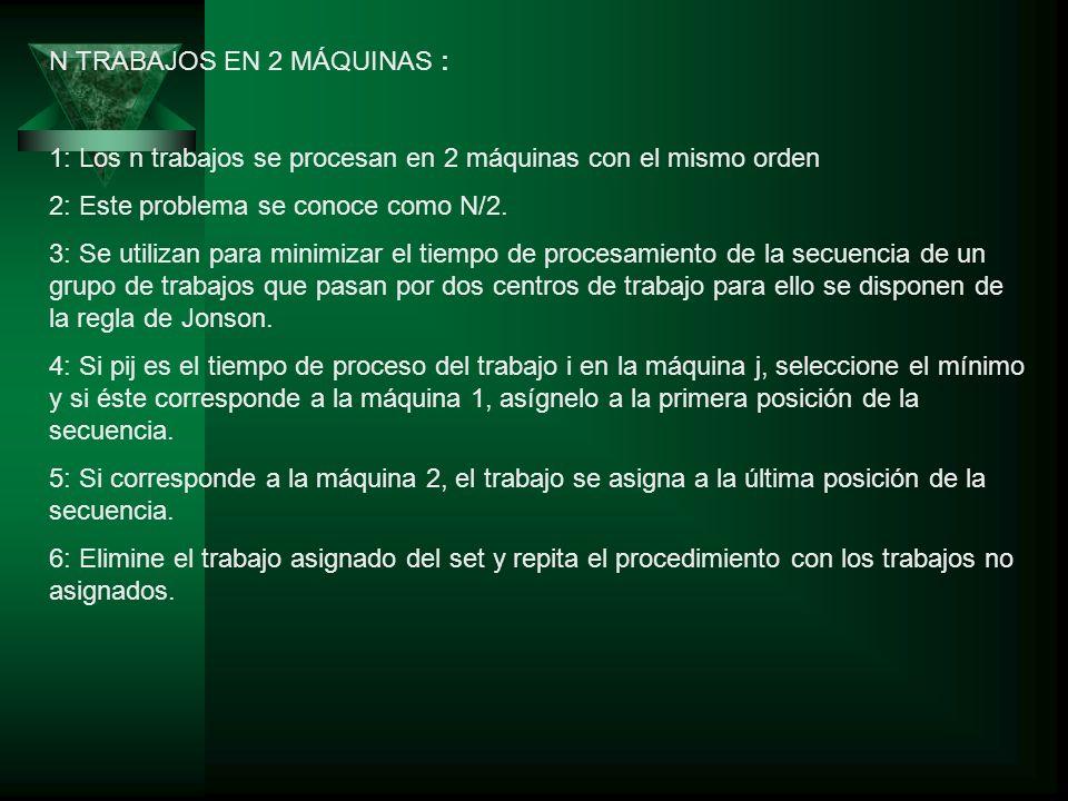 N TRABAJOS EN 2 MÁQUINAS : 1: Los n trabajos se procesan en 2 máquinas con el mismo orden 2: Este problema se conoce como N/2.