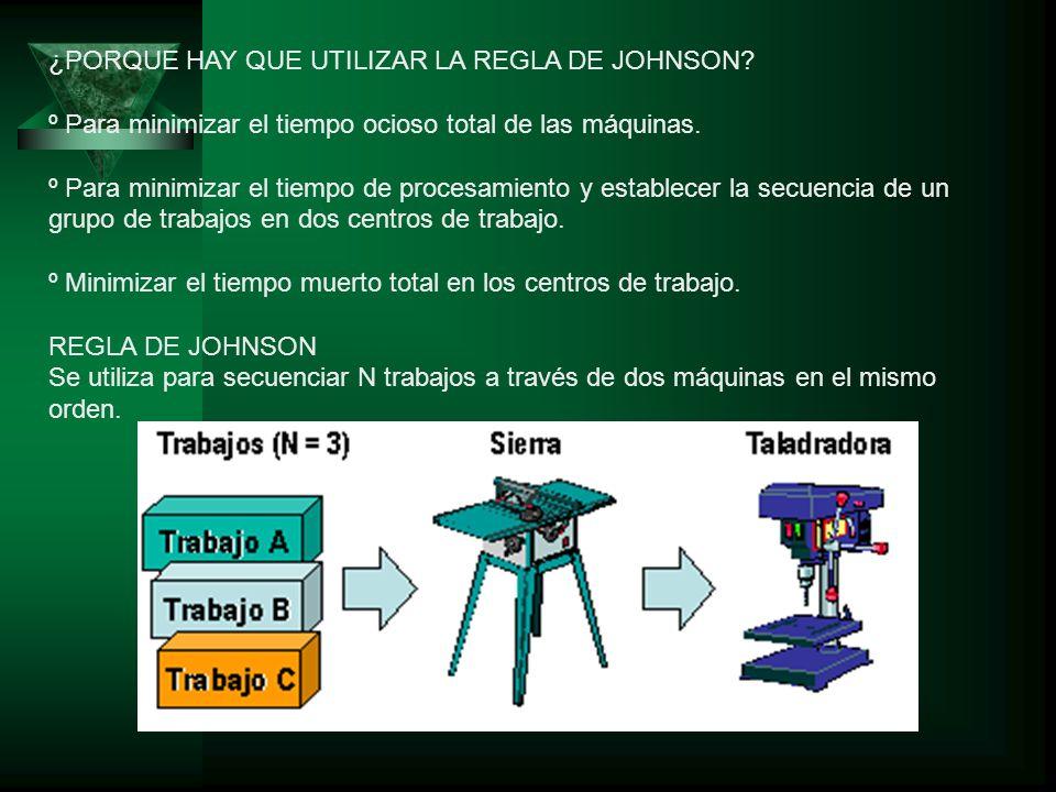 ¿PORQUE HAY QUE UTILIZAR LA REGLA DE JOHNSON.