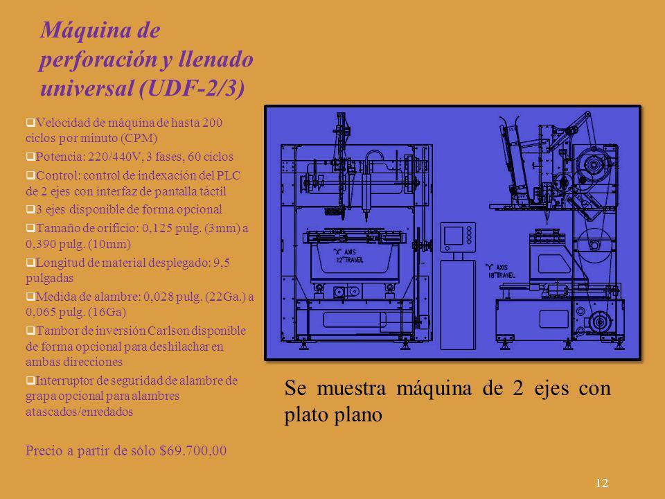 Máquina de perforación y llenado universal (UDF-2/3) Velocidad de máquina de hasta 200 ciclos por minuto (CPM) Potencia: 220/440V, 3 fases, 60 ciclos